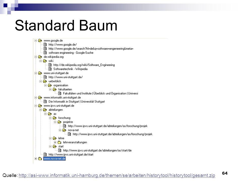 64 Standard Baum Quelle: http://asi-www.informatik.uni-hamburg.de/themen/se/arbeiten/historytool/historytool/gesamt.ziphttp://asi-www.informatik.uni-h