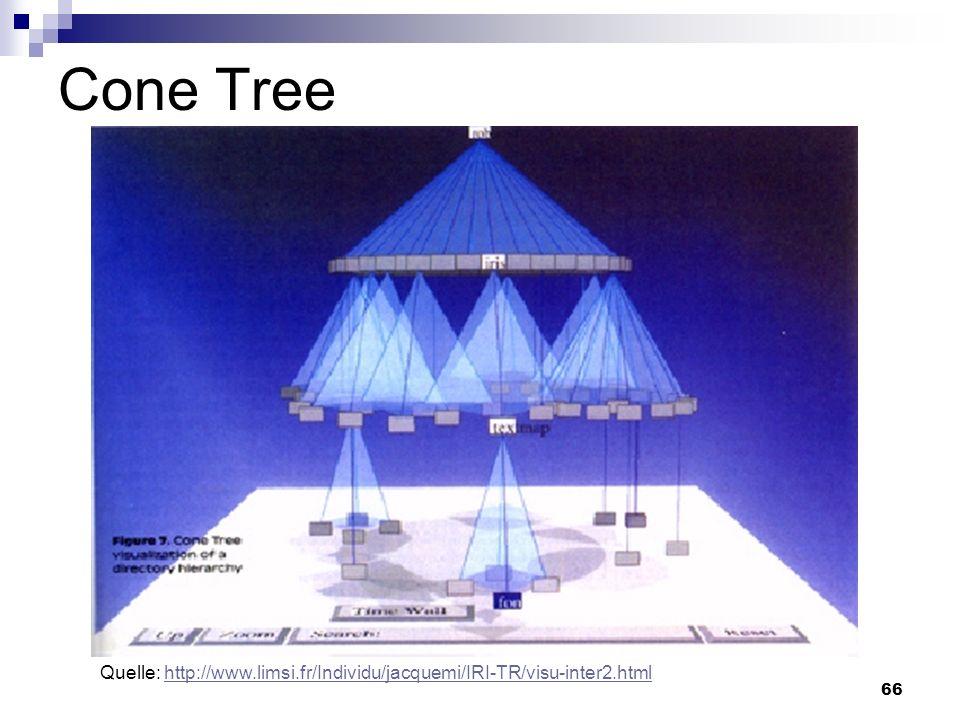 66 Cone Tree Quelle: http://www.limsi.fr/Individu/jacquemi/IRI-TR/visu-inter2.htmlhttp://www.limsi.fr/Individu/jacquemi/IRI-TR/visu-inter2.html