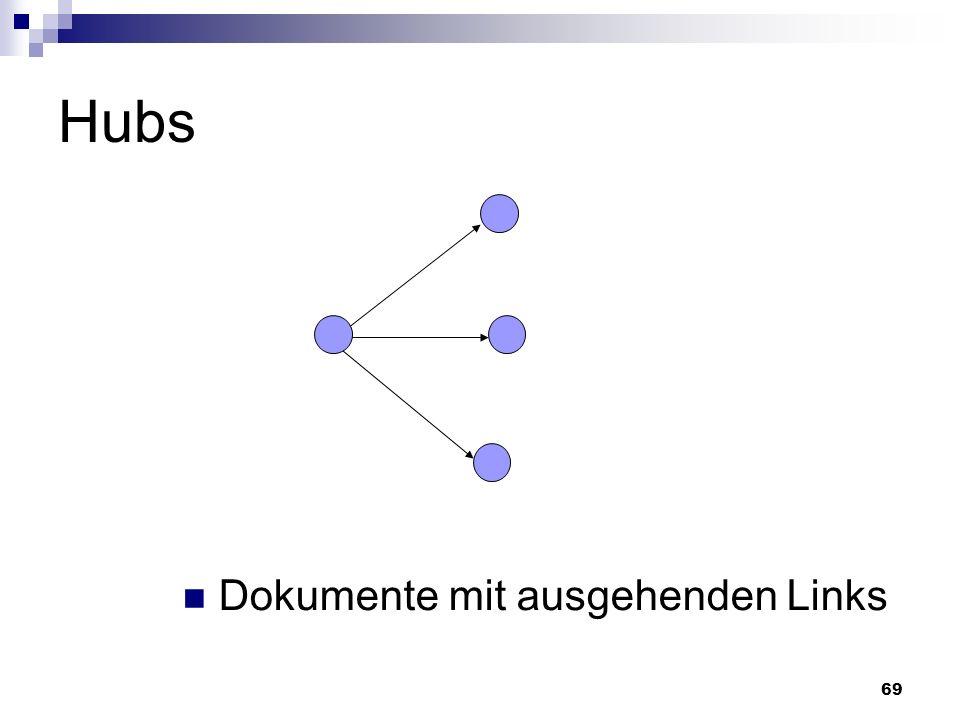 69 Hubs Dokumente mit ausgehenden Links