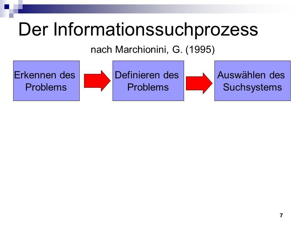 7 Der Informationssuchprozess nach Marchionini, G. (1995) Erkennen des Problems Definieren des Problems Auswählen des Suchsystems