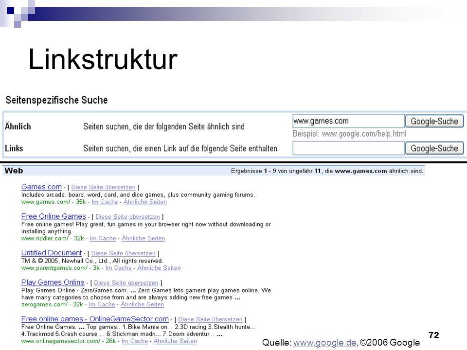 72 Linkstruktur Quelle: www.google.de, ©2006 Googlewww.google.de