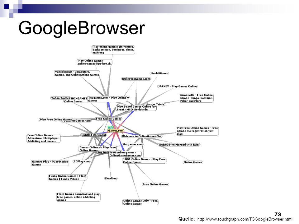 73 GoogleBrowser Quelle: http://www.touchgraph.com/TGGoogleBrowser.html
