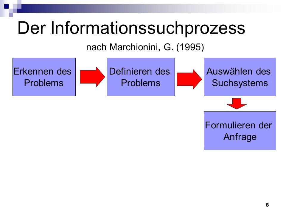 8 Der Informationssuchprozess nach Marchionini, G. (1995) Erkennen des Problems Definieren des Problems Auswählen des Suchsystems Formulieren der Anfr