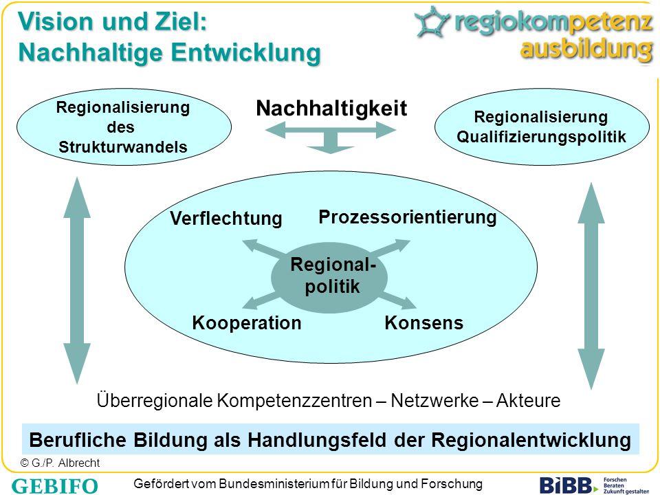 Gefördert vom Bundesministerium für Bildung und Forschung Vision und Ziel: Nachhaltige Entwicklung © G./P. Albrecht Regionalisierung des Strukturwande