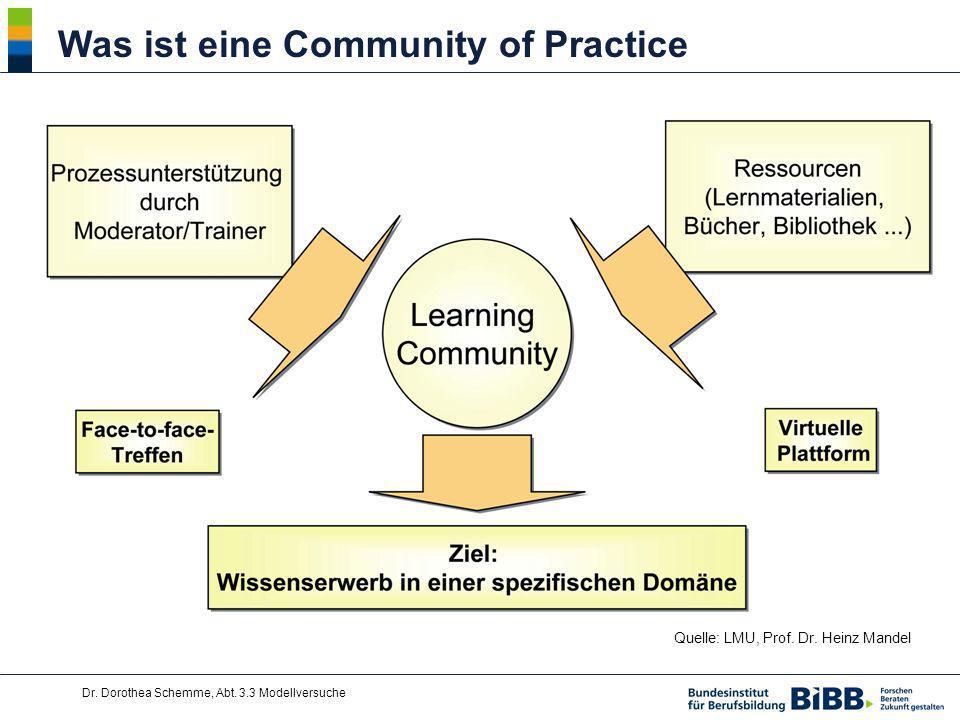 Dr. Dorothea Schemme, Abt. 3.3 Modellversuche Was ist eine Community of Practice Quelle: LMU, Prof. Dr. Heinz Mandel