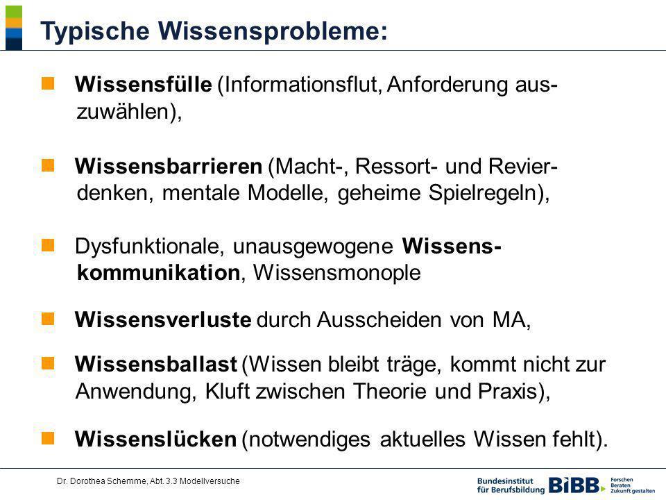 Dr. Dorothea Schemme, Abt. 3.3 Modellversuche Typische Wissensprobleme: Wissensfülle (Informationsflut, Anforderung aus- zuwählen), Wissensbarrieren (