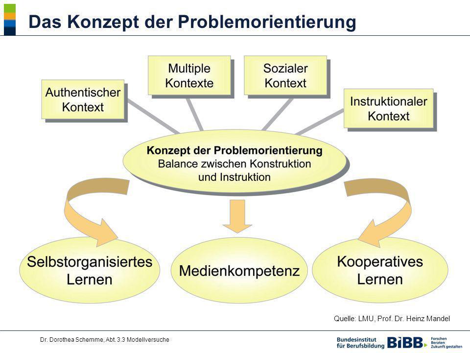 Dr. Dorothea Schemme, Abt. 3.3 Modellversuche Das Konzept der Problemorientierung Quelle: LMU, Prof. Dr. Heinz Mandel