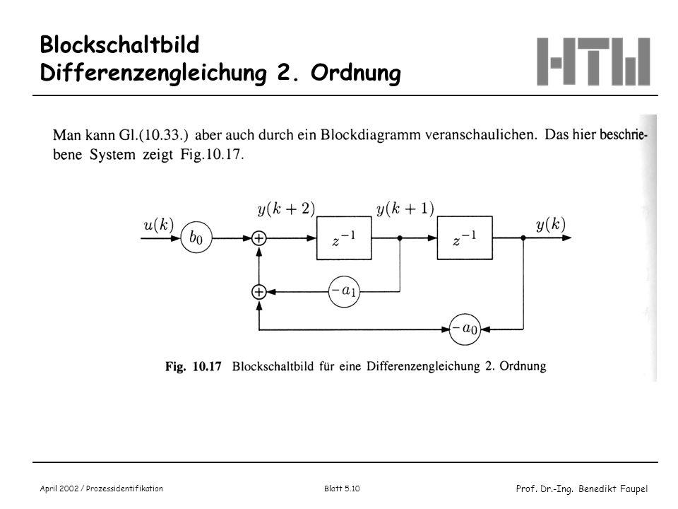 Prof. Dr.-Ing. Benedikt Faupel April 2002 / Prozessidentifikation Blatt 5.10 Blockschaltbild Differenzengleichung 2. Ordnung