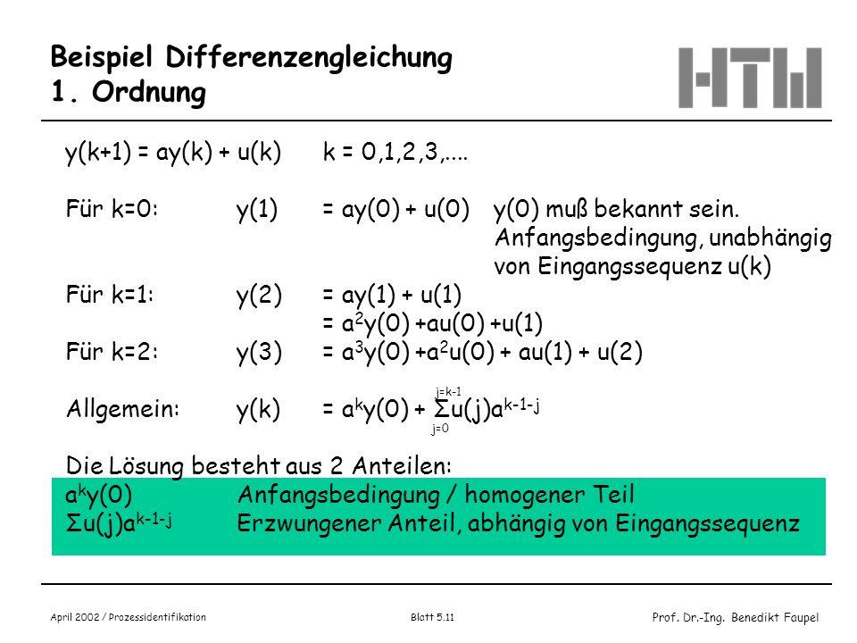 Prof. Dr.-Ing. Benedikt Faupel April 2002 / Prozessidentifikation Blatt 5.11 Beispiel Differenzengleichung 1. Ordnung y(k+1) = ay(k) + u(k) k = 0,1,2,
