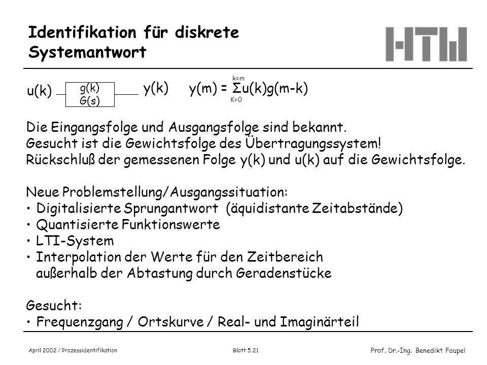 Prof. Dr.-Ing. Benedikt Faupel April 2002 / Prozessidentifikation Blatt 5.21 Identifikation für diskrete Systemantwort g(k) G(s) u(k) y(k) y(m) = Σu(k