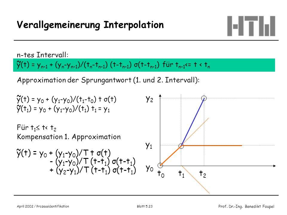 Prof. Dr.-Ing. Benedikt Faupel April 2002 / Prozessidentifikation Blatt 5.23 n-tes Intervall: y(t) = y n-1 + (y n -y n-1 )/(t n -t n-1 ) (t-t n-1 ) σ(