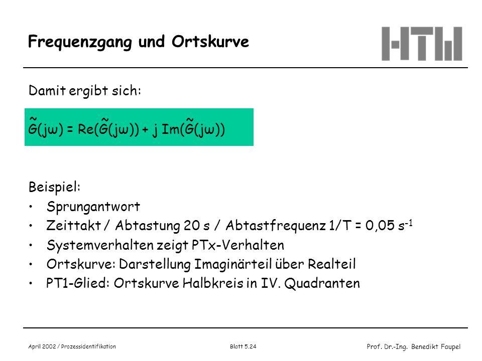 Prof. Dr.-Ing. Benedikt Faupel April 2002 / Prozessidentifikation Blatt 5.24 Frequenzgang und Ortskurve Damit ergibt sich: G(jω) = Re(G(jω)) + j Im(G(