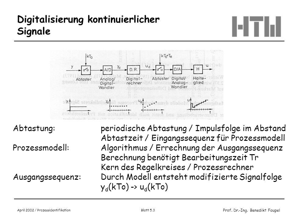 Prof. Dr.-Ing. Benedikt Faupel April 2002 / Prozessidentifikation Blatt 5.3 Digitalisierung kontinuierlicher Signale Abtastung:periodische Abtastung /
