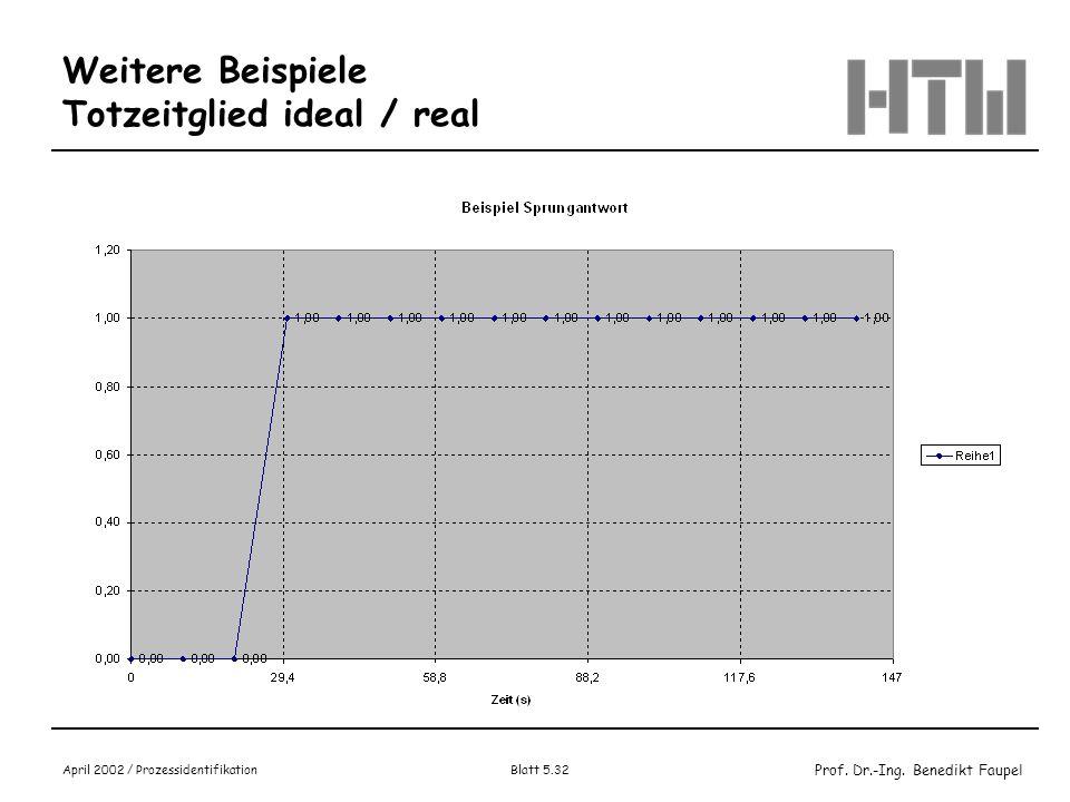 Prof. Dr.-Ing. Benedikt Faupel April 2002 / Prozessidentifikation Blatt 5.32 Weitere Beispiele Totzeitglied ideal / real