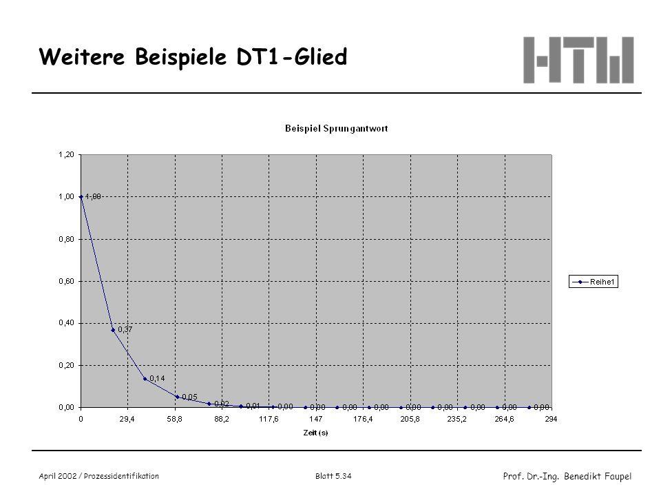 Prof. Dr.-Ing. Benedikt Faupel April 2002 / Prozessidentifikation Blatt 5.34 Weitere Beispiele DT1-Glied