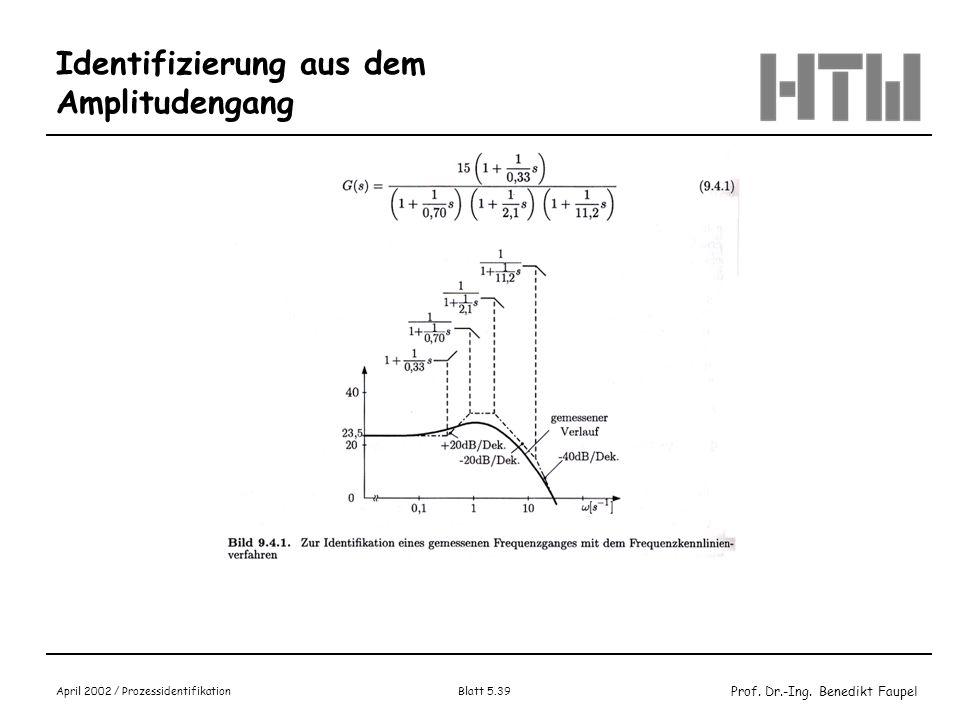 Prof. Dr.-Ing. Benedikt Faupel April 2002 / Prozessidentifikation Blatt 5.39 Identifizierung aus dem Amplitudengang