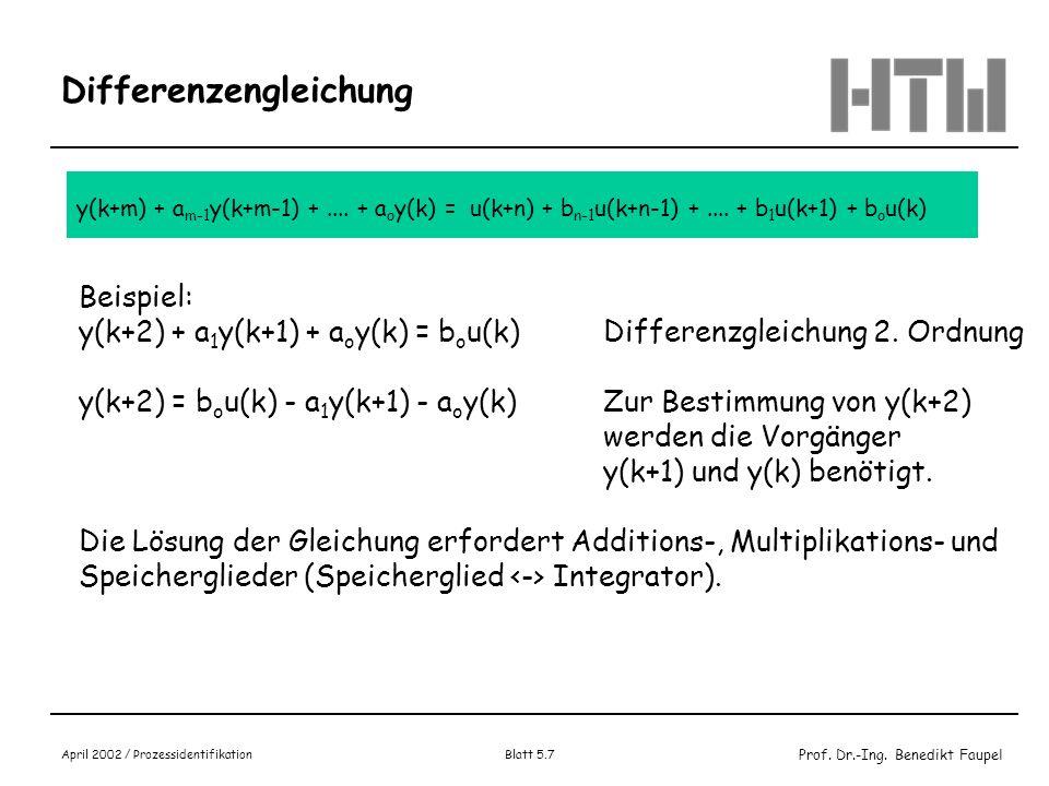 Prof. Dr.-Ing. Benedikt Faupel April 2002 / Prozessidentifikation Blatt 5.7 Differenzengleichung y(k+m) + a m-1 y(k+m-1) +.... + a o y(k) = u(k+n) + b