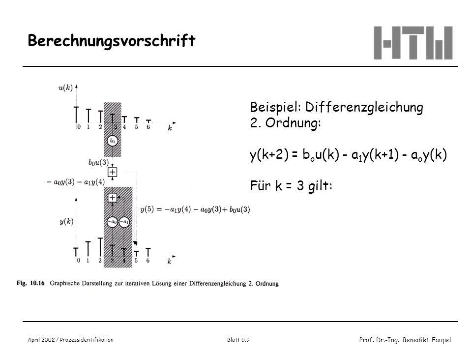 Prof. Dr.-Ing. Benedikt Faupel April 2002 / Prozessidentifikation Blatt 5.9 Berechnungsvorschrift Beispiel: Differenzgleichung 2. Ordnung: y(k+2) = b