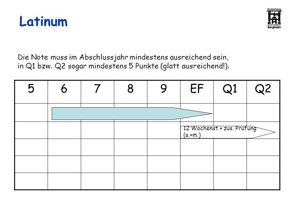 Latinum 56789EFQ1Q2 Die Note muss im Abschlussjahr mindestens ausreichend sein, in Q1 bzw. Q2 sogar mindestens 5 Punkte (glatt ausreichend!). 12 Woche