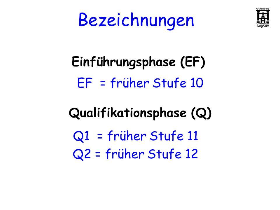 Bezeichnungen Einführungsphase (EF) Qualifikationsphase (Q) EF = früher Stufe 10 Q1 = früher Stufe 11 Q2 = früher Stufe 12