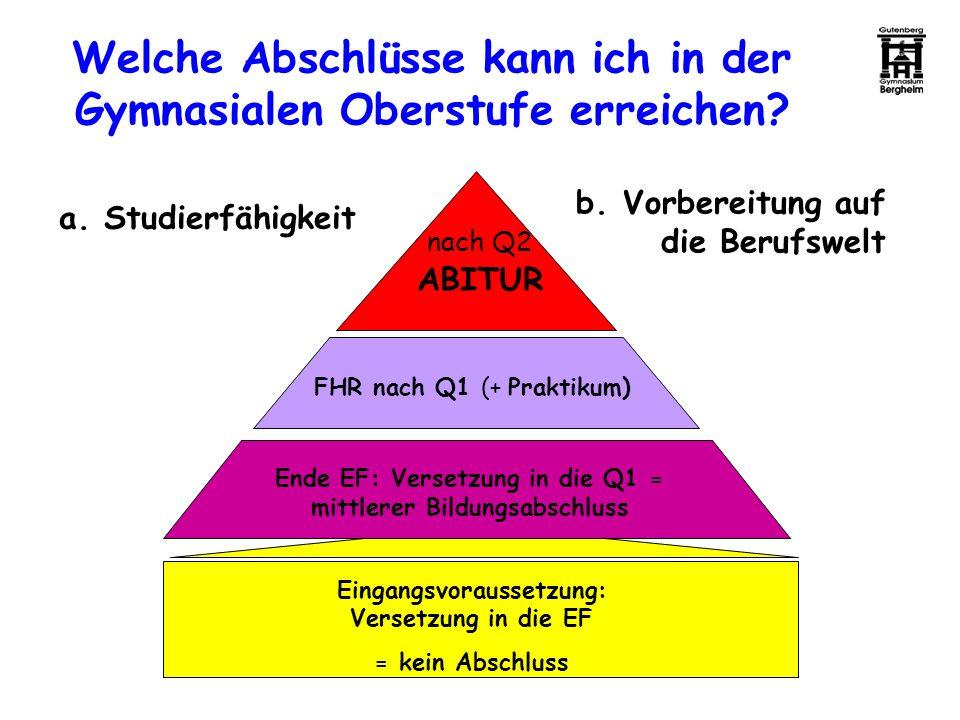 Welche Abschlüsse kann ich in der Gymnasialen Oberstufe erreichen? Eingangsvoraussetzung: Versetzung in die EF = kein Abschluss a. Studierfähigkeit b.