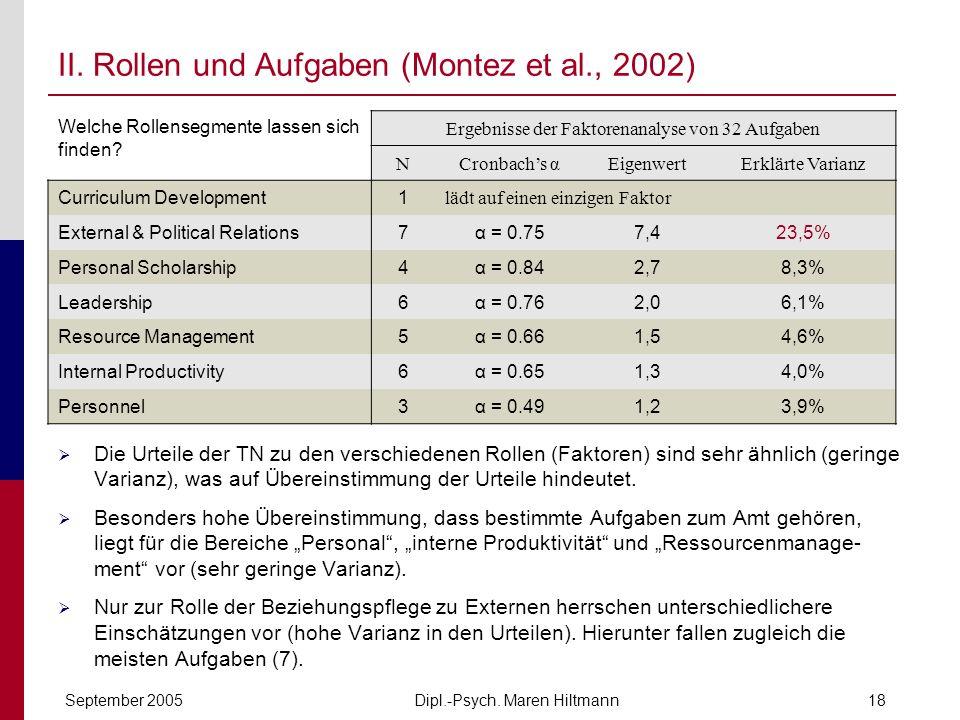 Dipl.-Psych. Maren HiltmannSeptember 200518 II. Rollen und Aufgaben (Montez et al., 2002) Welche Rollensegmente lassen sich finden? Ergebnisse der Fak
