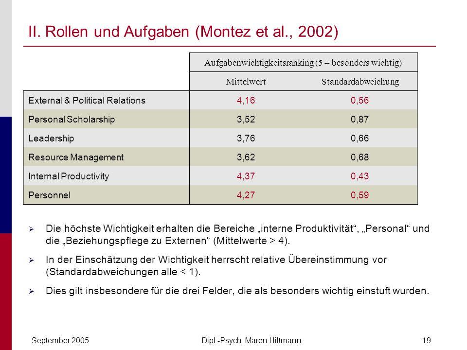 Dipl.-Psych. Maren HiltmannSeptember 200519 II. Rollen und Aufgaben (Montez et al., 2002) Aufgabenwichtigkeitsranking (5 = besonders wichtig) Mittelwe