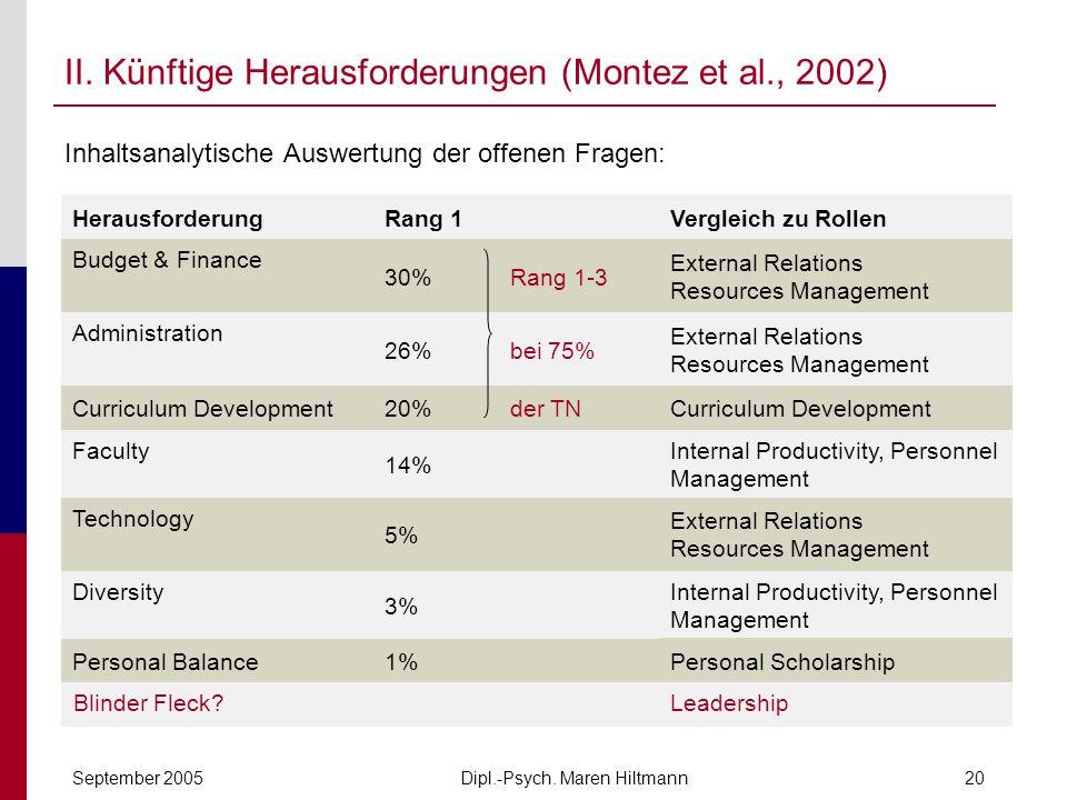 Dipl.-Psych. Maren HiltmannSeptember 200520 II. Künftige Herausforderungen (Montez et al., 2002) HerausforderungRang 1 Budget & Finance 30%Rang 1-3 Ad
