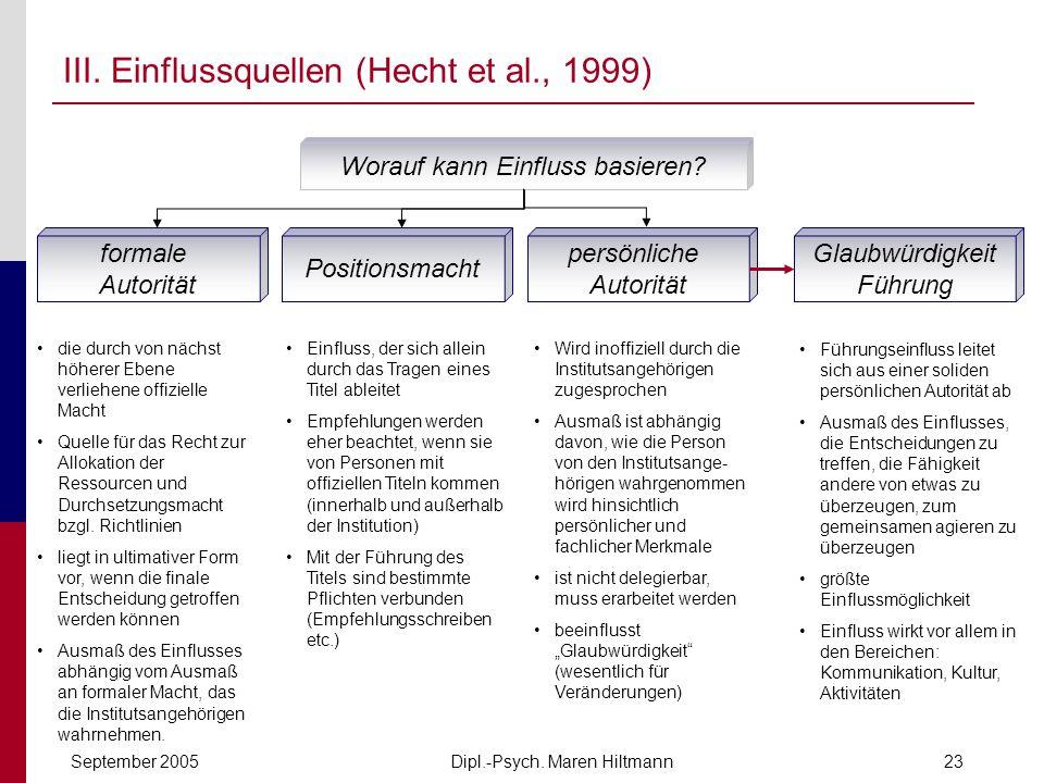 Dipl.-Psych. Maren HiltmannSeptember 200523 III. Einflussquellen (Hecht et al., 1999) Worauf kann Einfluss basieren? formale Autorität Positionsmacht