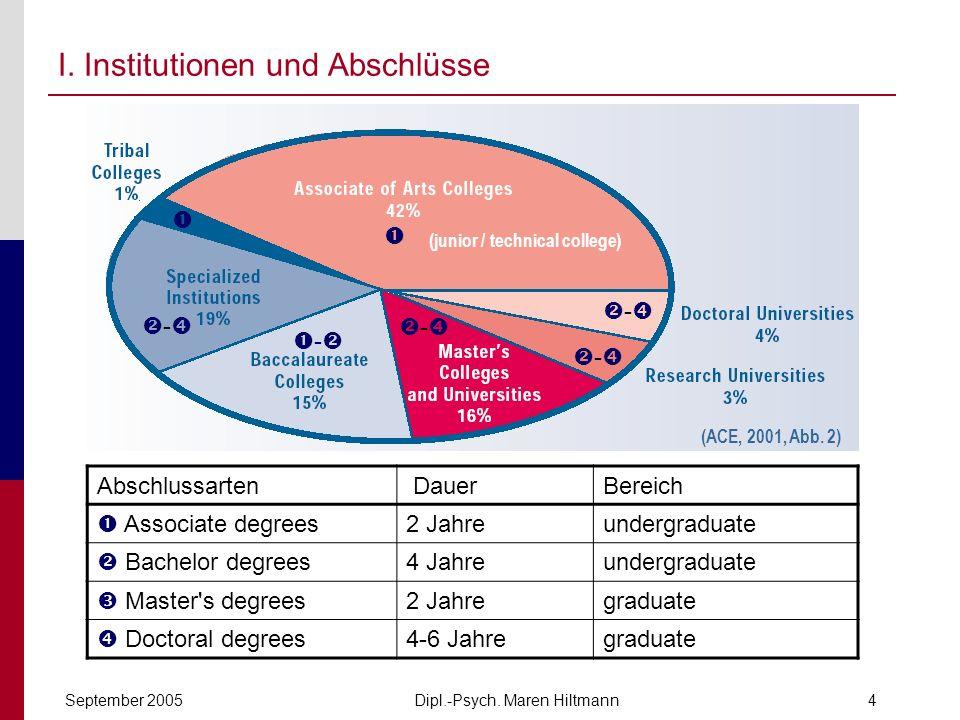 Dipl.-Psych. Maren HiltmannSeptember 20054 Abschlussarten DauerBereich Associate degrees2 Jahreundergraduate Bachelor degrees4 Jahreundergraduate Mast