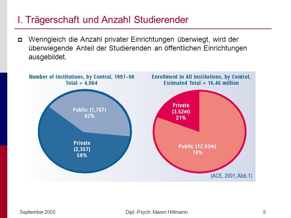 Dipl.-Psych. Maren HiltmannSeptember 20055 I. Trägerschaft und Anzahl Studierender Wenngleich die Anzahl privater Einrichtungen überwiegt, wird der üb