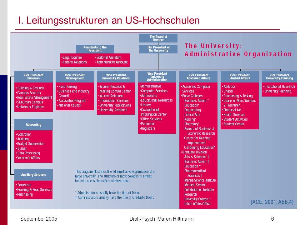 Dipl.-Psych. Maren HiltmannSeptember 20056 I. Leitungsstrukturen an US-Hochschulen (ACE, 2001, Abb.4)