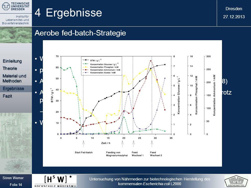 Institut für Lebensmittel- und Bioverfahrenstechnik Untersuchung von Nährmedien zur biotechnologischen Herstellung des kommensalen Escherichia coli L2