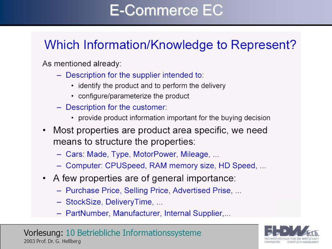 Vorlesung: 10 Betriebliche Informationssysteme 2003 Prof. Dr. G. Hellberg E-Commerce EC