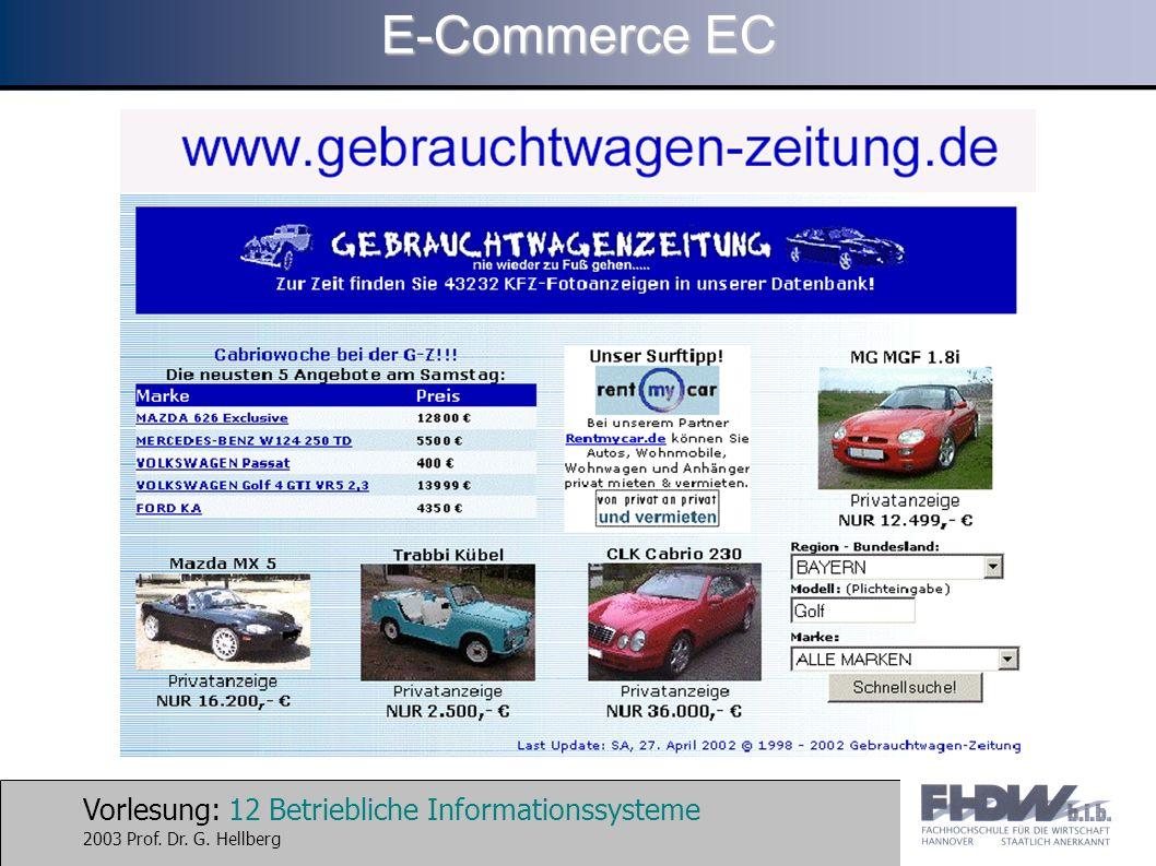 Vorlesung: 12 Betriebliche Informationssysteme 2003 Prof. Dr. G. Hellberg E-Commerce EC