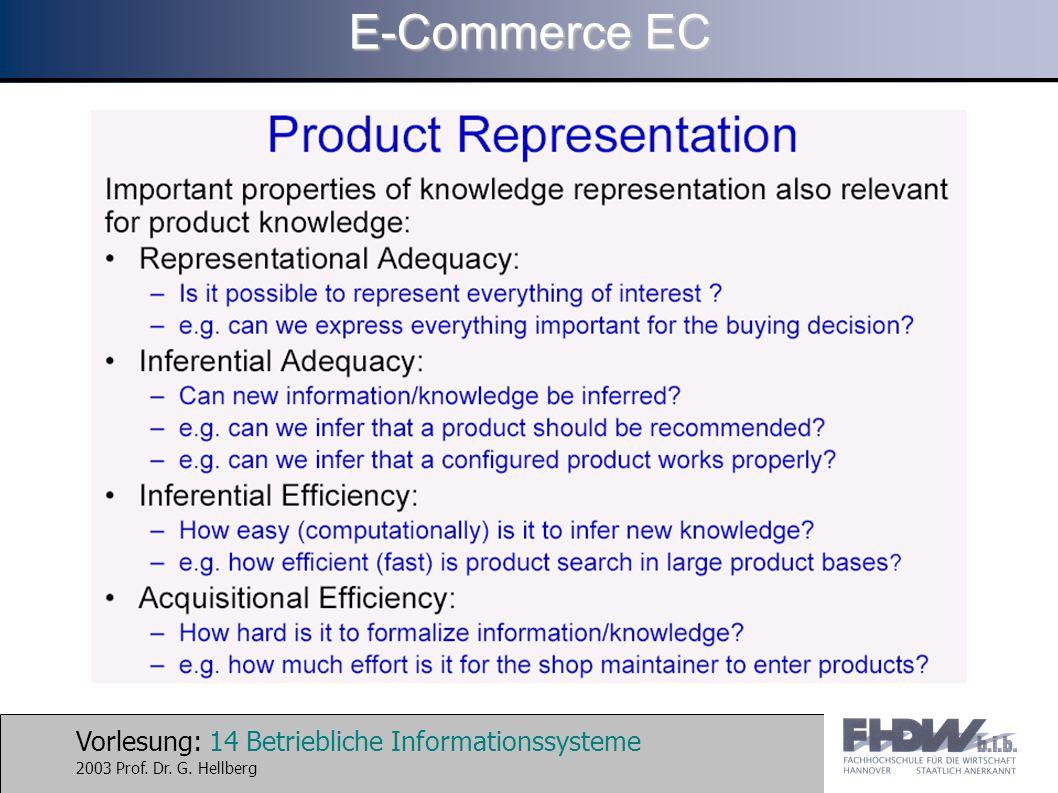 Vorlesung: 14 Betriebliche Informationssysteme 2003 Prof. Dr. G. Hellberg E-Commerce EC