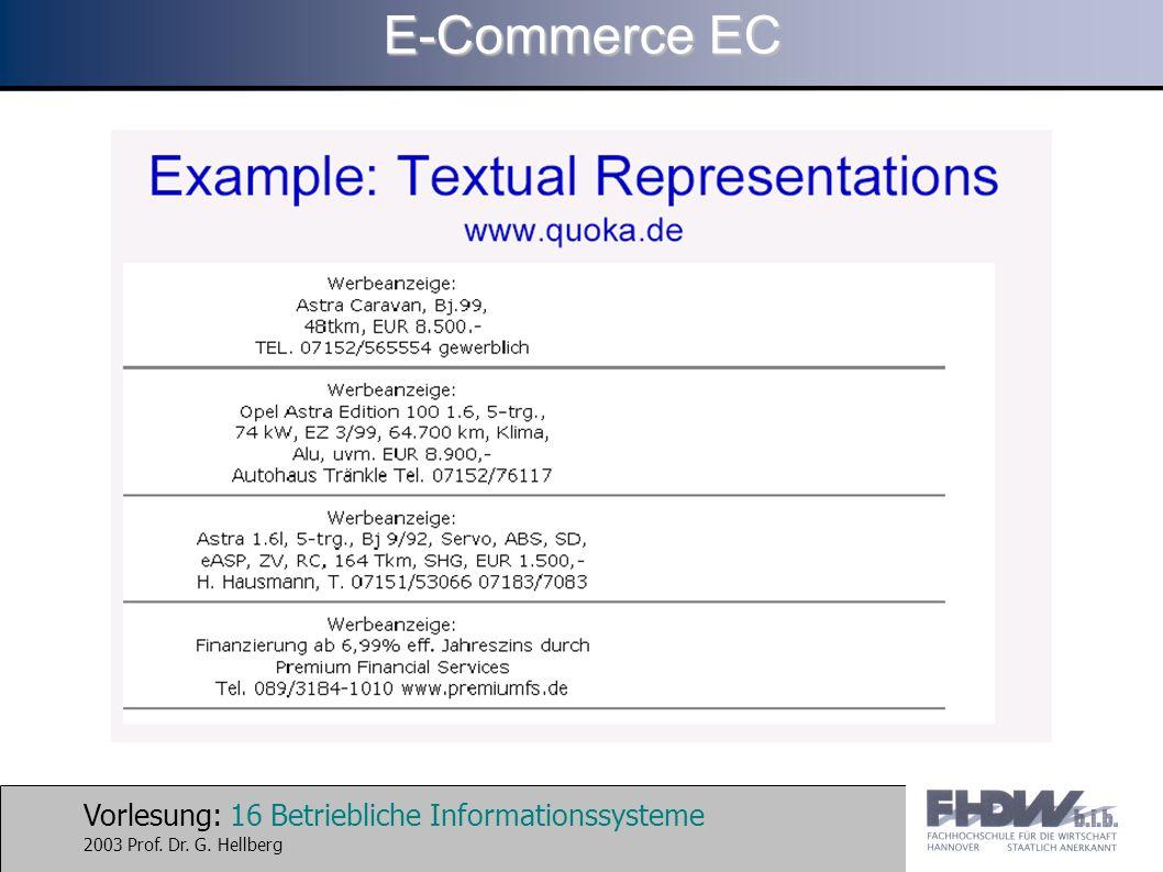 Vorlesung: 16 Betriebliche Informationssysteme 2003 Prof. Dr. G. Hellberg E-Commerce EC