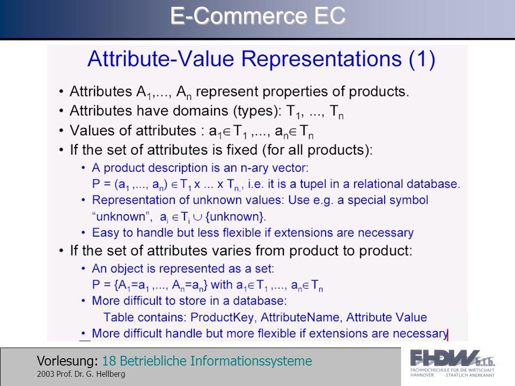 Vorlesung: 18 Betriebliche Informationssysteme 2003 Prof. Dr. G. Hellberg E-Commerce EC