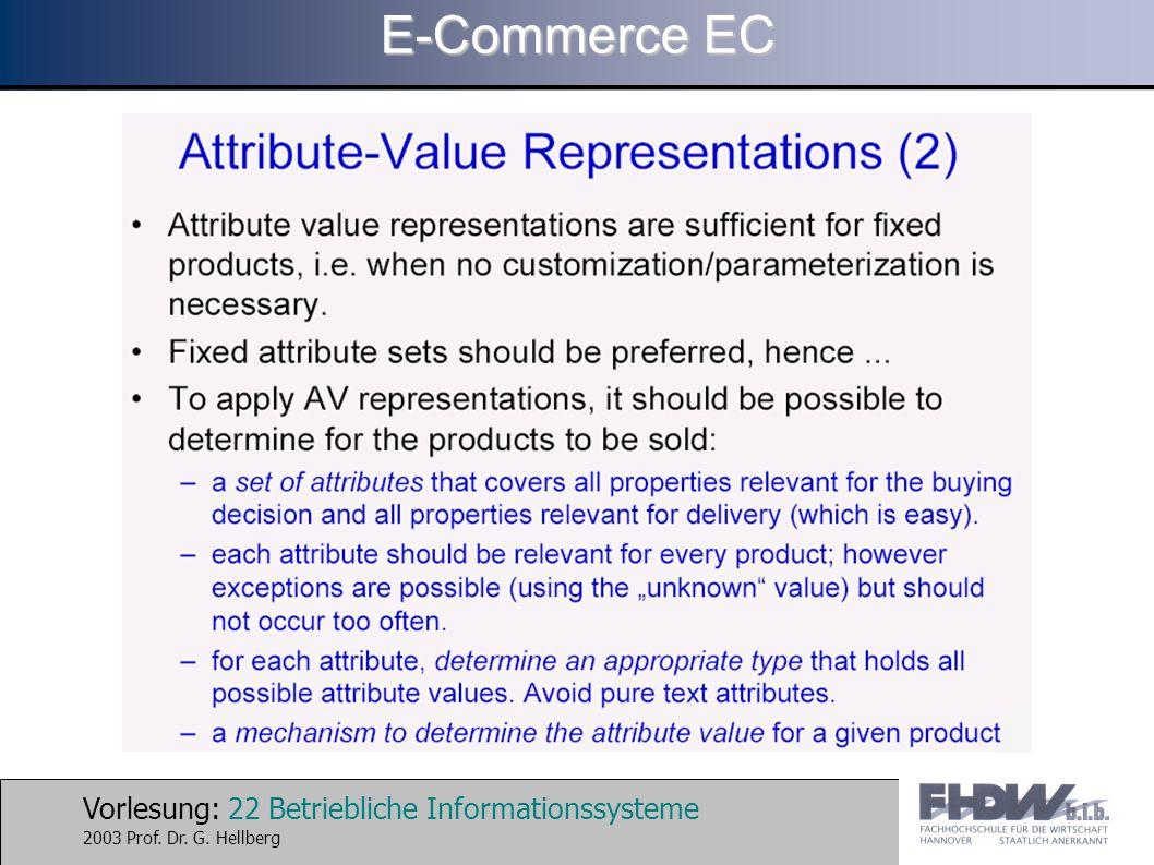 Vorlesung: 22 Betriebliche Informationssysteme 2003 Prof. Dr. G. Hellberg E-Commerce EC