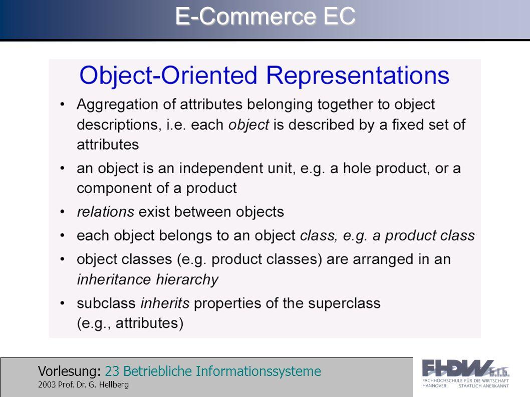 Vorlesung: 23 Betriebliche Informationssysteme 2003 Prof. Dr. G. Hellberg E-Commerce EC