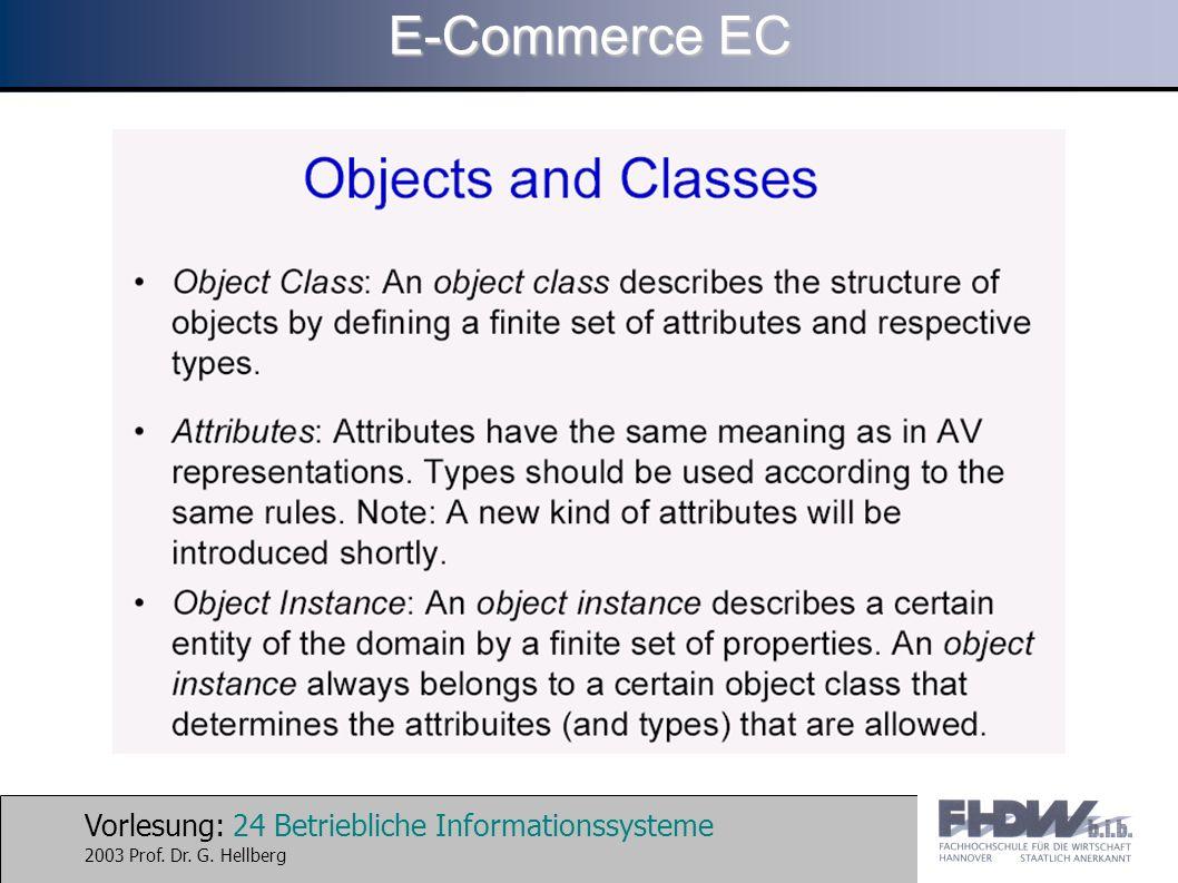 Vorlesung: 24 Betriebliche Informationssysteme 2003 Prof. Dr. G. Hellberg E-Commerce EC