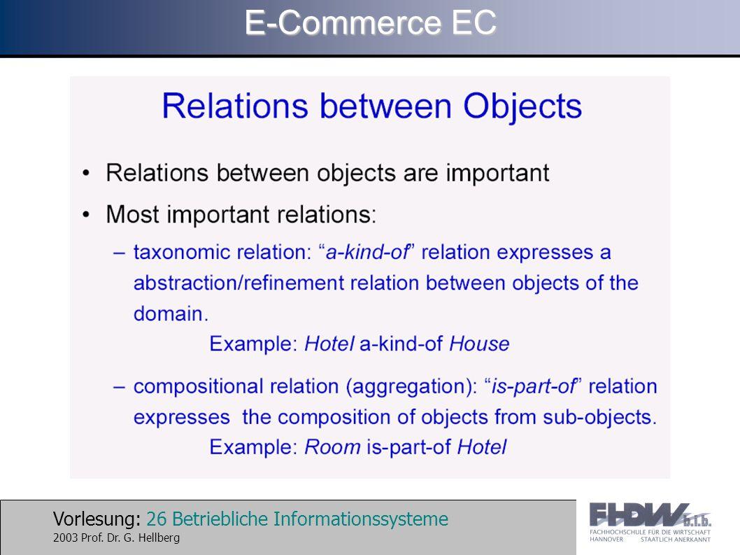 Vorlesung: 26 Betriebliche Informationssysteme 2003 Prof. Dr. G. Hellberg E-Commerce EC