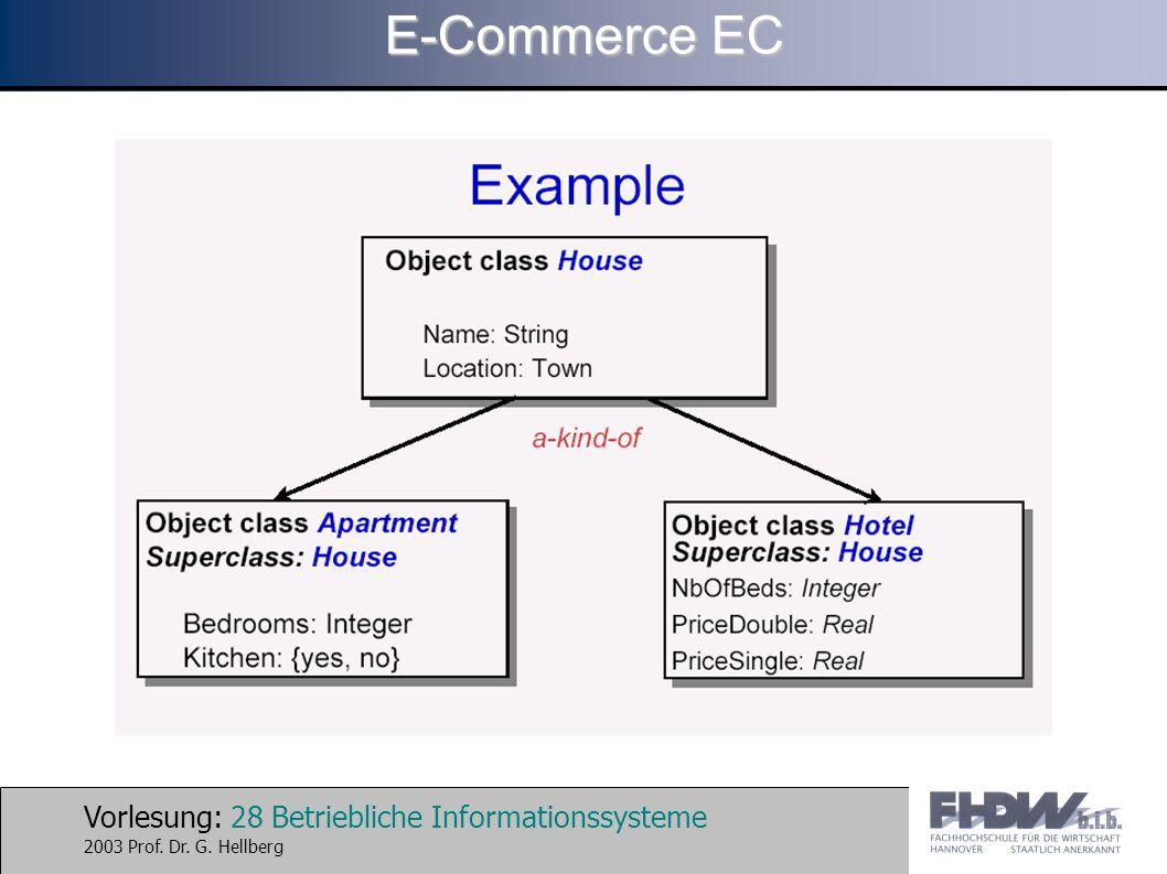 Vorlesung: 28 Betriebliche Informationssysteme 2003 Prof. Dr. G. Hellberg E-Commerce EC