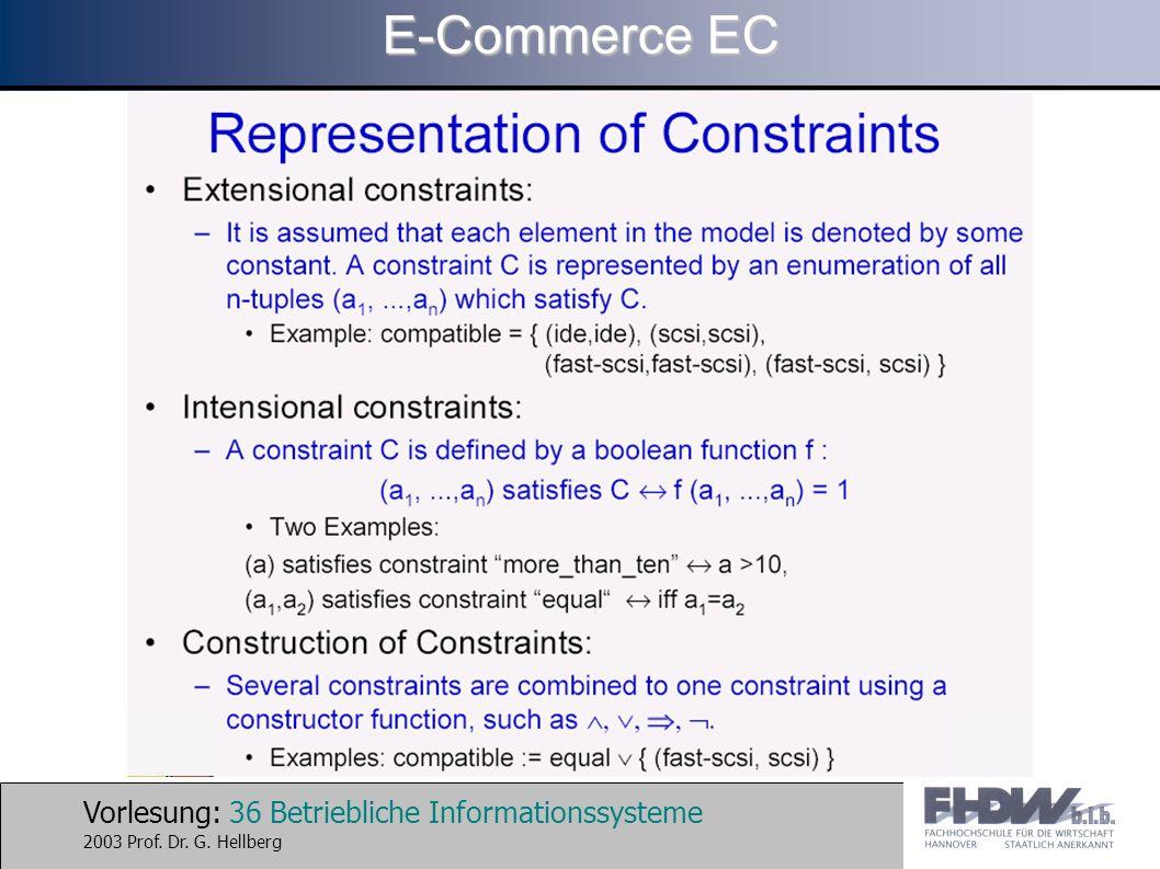 Vorlesung: 36 Betriebliche Informationssysteme 2003 Prof. Dr. G. Hellberg E-Commerce EC