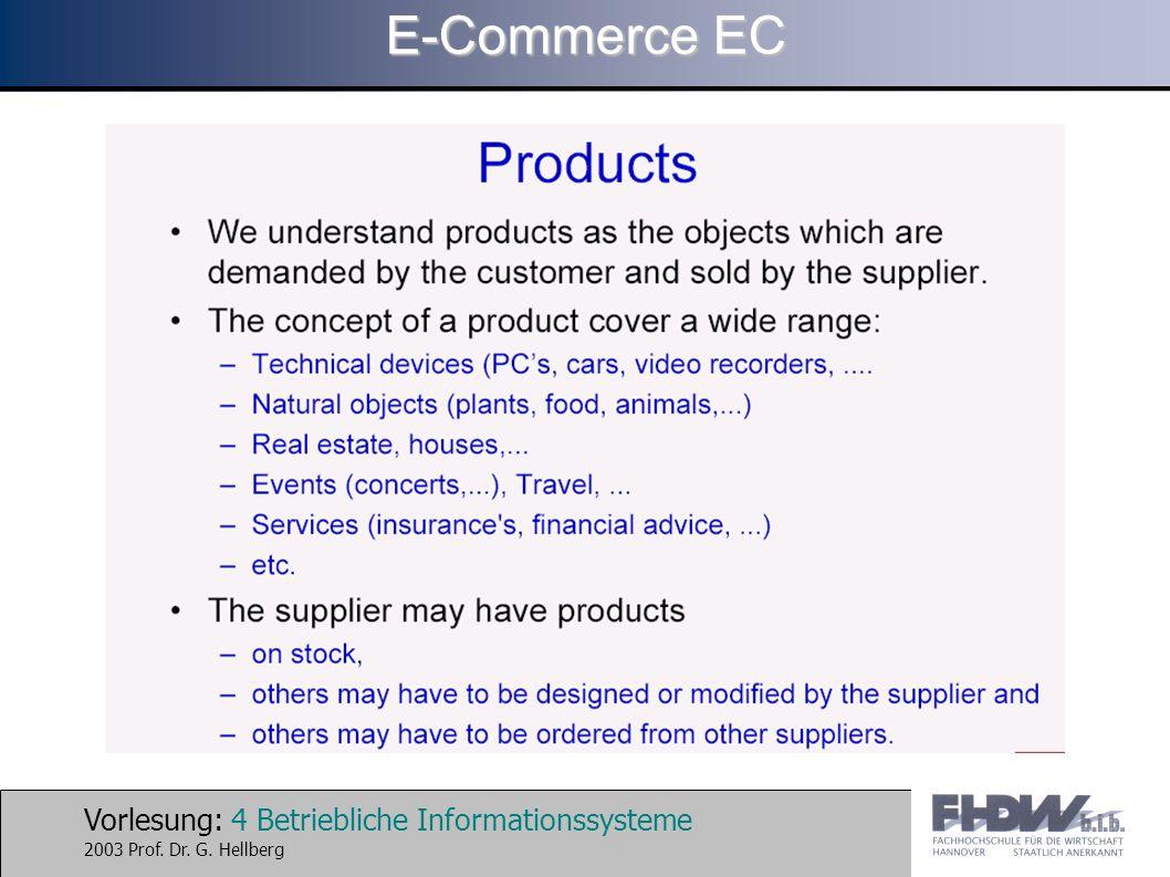 Vorlesung: 65 Betriebliche Informationssysteme 2003 Prof. Dr. G. Hellberg E-Commerce EC