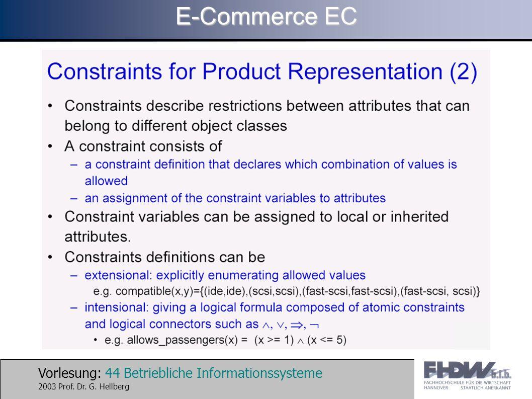 Vorlesung: 44 Betriebliche Informationssysteme 2003 Prof. Dr. G. Hellberg E-Commerce EC