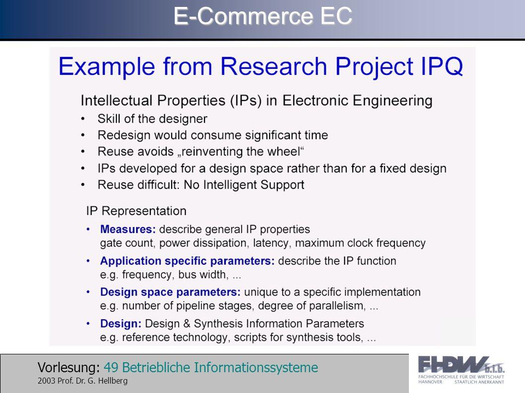 Vorlesung: 49 Betriebliche Informationssysteme 2003 Prof. Dr. G. Hellberg E-Commerce EC