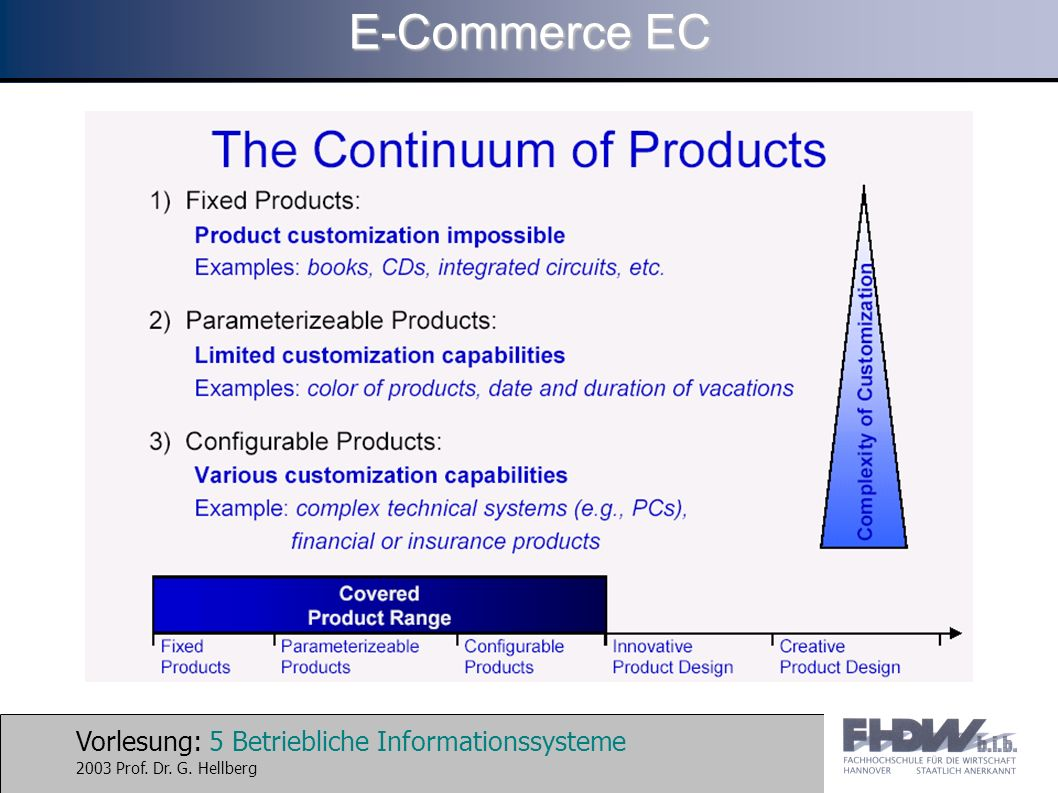 Vorlesung: 46 Betriebliche Informationssysteme 2003 Prof. Dr. G. Hellberg E-Commerce EC