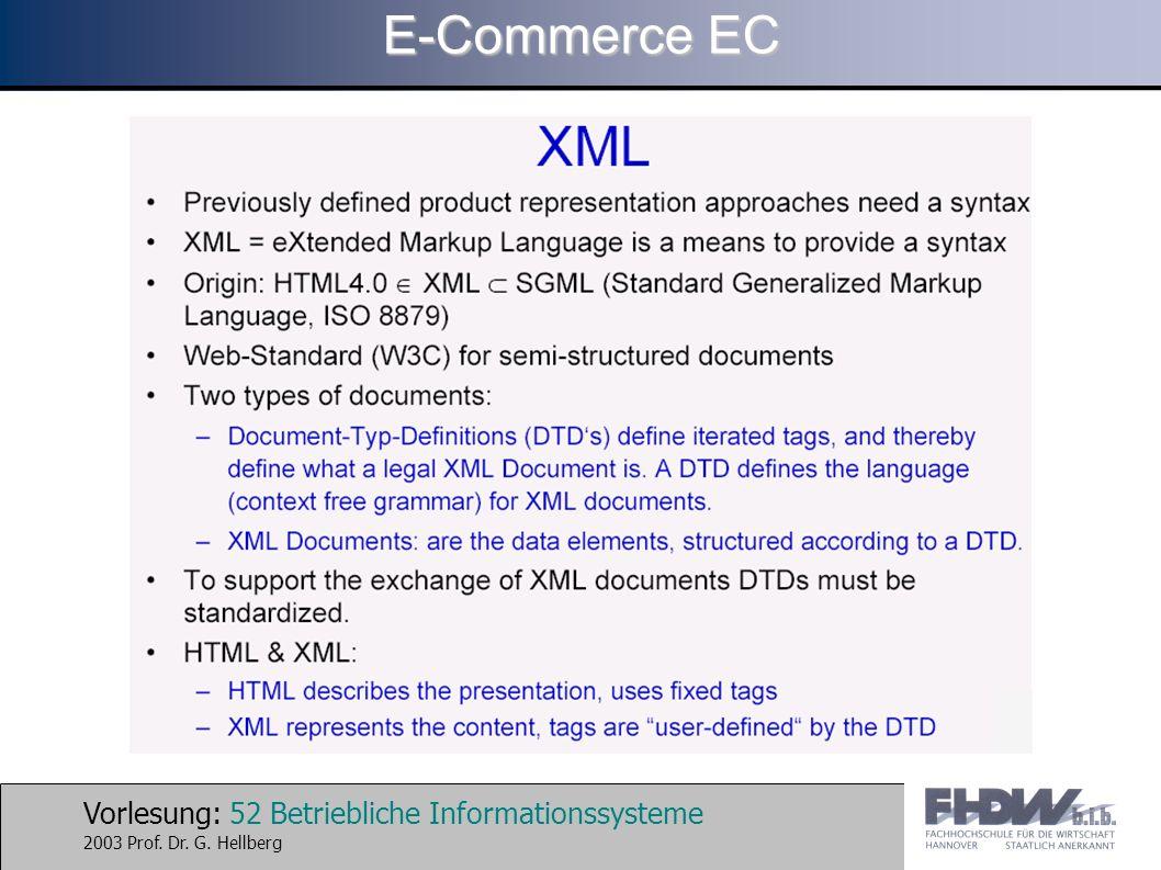 Vorlesung: 52 Betriebliche Informationssysteme 2003 Prof. Dr. G. Hellberg E-Commerce EC