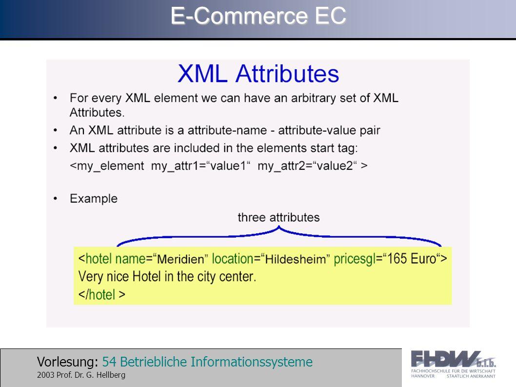 Vorlesung: 54 Betriebliche Informationssysteme 2003 Prof. Dr. G. Hellberg E-Commerce EC